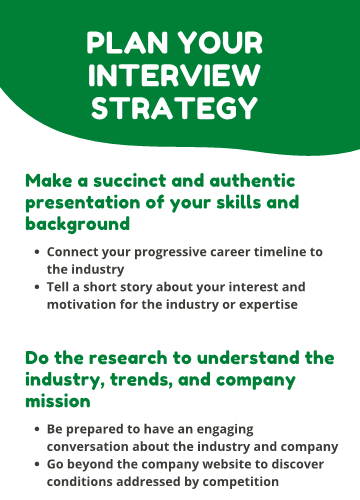 Plan Your Interview Strategy